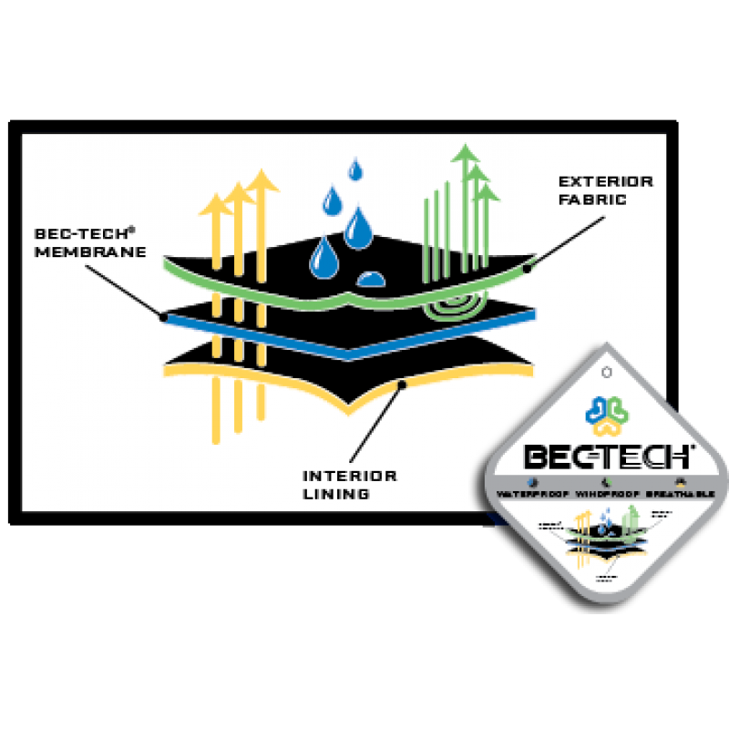 The Ultimate Guide to Bec-Tech